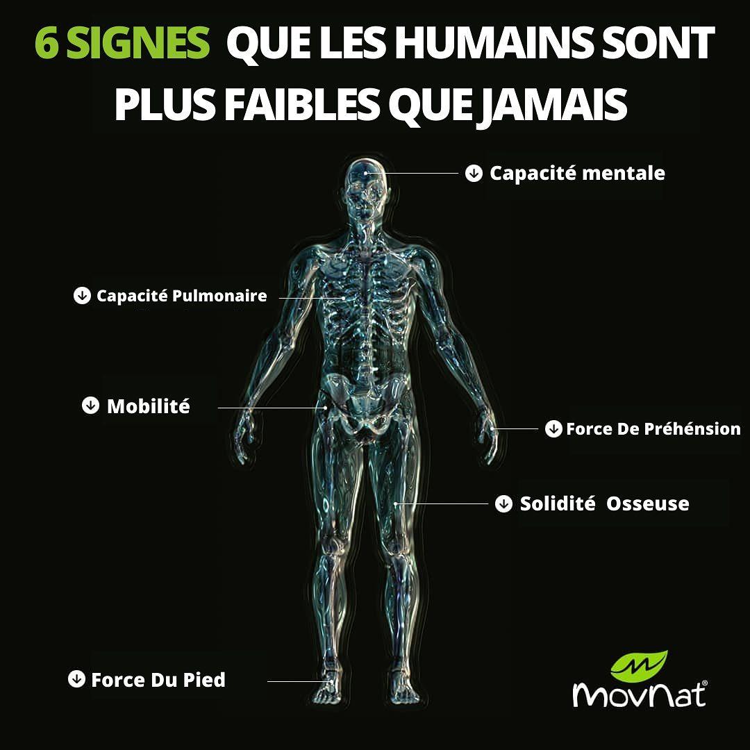 6 signes que les humains sont plus faibles que jamais (et comment y remédier)